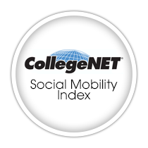 CollegeNET Social Mobility Index