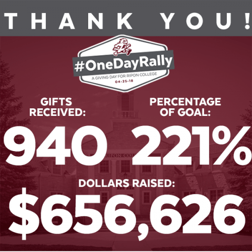 #OneDayRally Thank you!